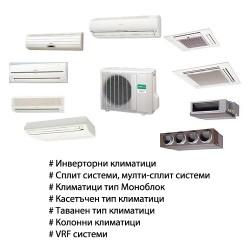 Видове климатици